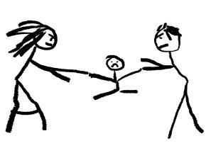custodie divort